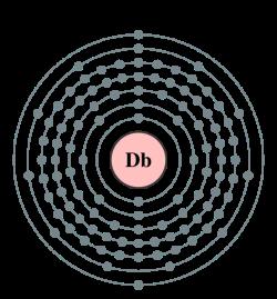 Configuración electrónica del dubnio